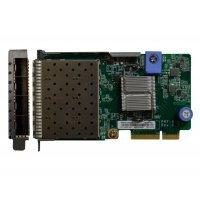 Плата расширения Lenovo ThinkSystem 1Gb 4-port RJ45 LOM (7ZT7A00545)